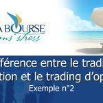 Vidéo – Différence entre le trading actions et options – Ex. 2