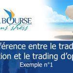 Vidéo – Différence entre le trading actions et options – Ex. 1